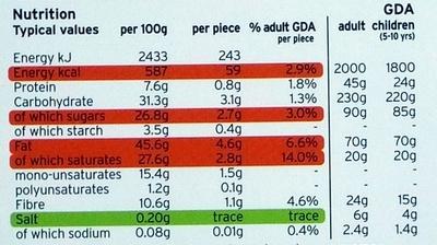 Swiss Dark Chocolate - Nutrition facts