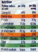 Brown rice - Nutrition facts