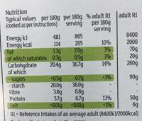 Thai black rice - Informations nutritionnelles - en