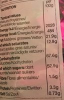 Extremely Chocolatey Caramels - Informations nutritionnelles