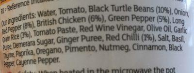 Jamaican Jerk Spiced Chicken Soup - Ingrédients