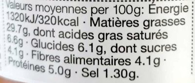 Red Pesto - Nutrition facts