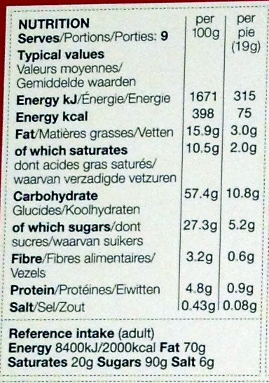 9 Mini All Butter Mince Pies - Nutrition facts