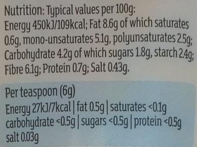 Lemongrass Paste - Informations nutritionnelles - en