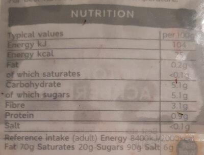 - Voedingswaarden - en