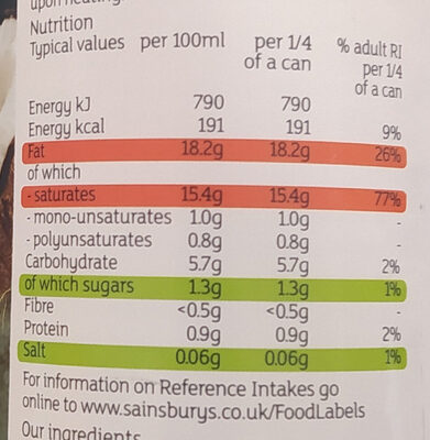 Coconut Milk - Nutrition facts - en