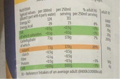 Apple & Alphonso Mango - Nutrition facts - en