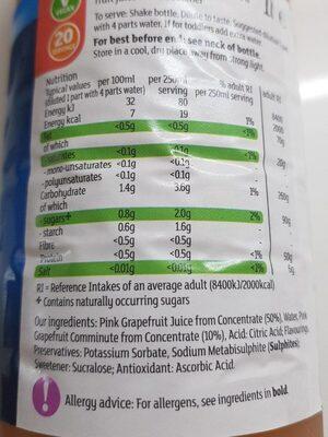 Pink Grapefruit High Juice Squash - Nutrition facts