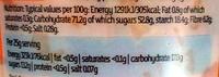 cut mixed peel - Informations nutritionnelles - en