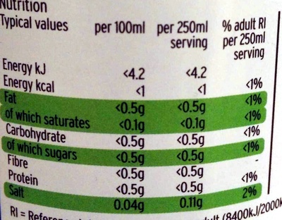 soda water - Informations nutritionnelles