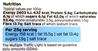 Dessicated coconut - Nutrition facts