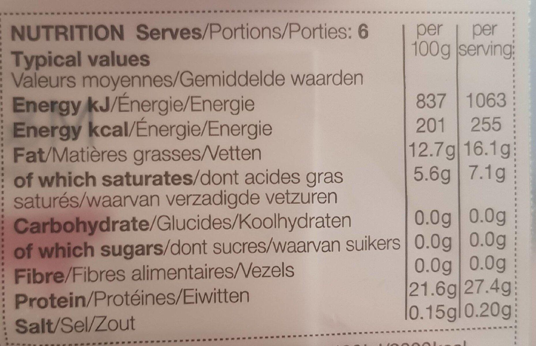 Beef Sirloin Steaks - Nutrition facts - en