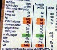 Piri Piri seasoned chicken thighs and drumsticks - Nutrition facts