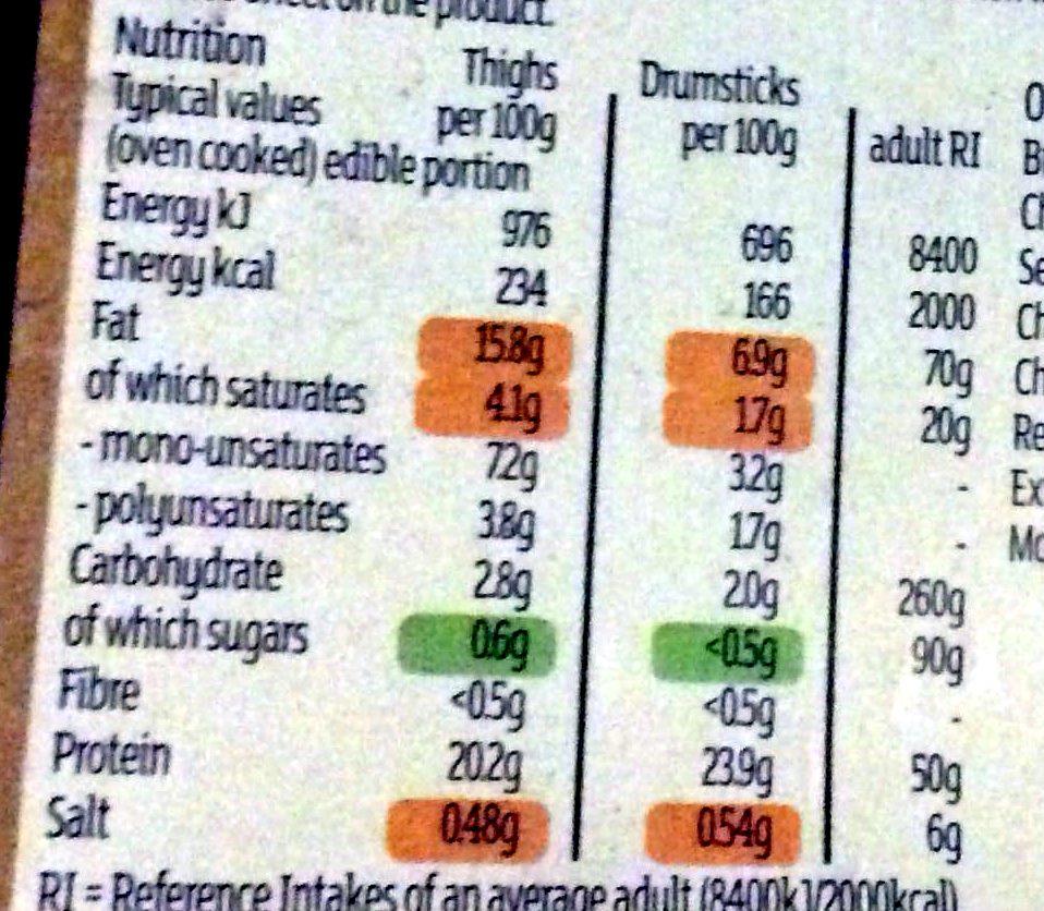 Piri Piri seasoned chicken thighs and drumsticks - Informations nutritionnelles