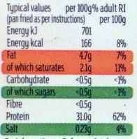 British beef mince - Nutrition facts - en