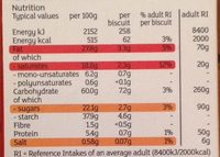 Butterscotch Scottie Dogs - Nutrition facts