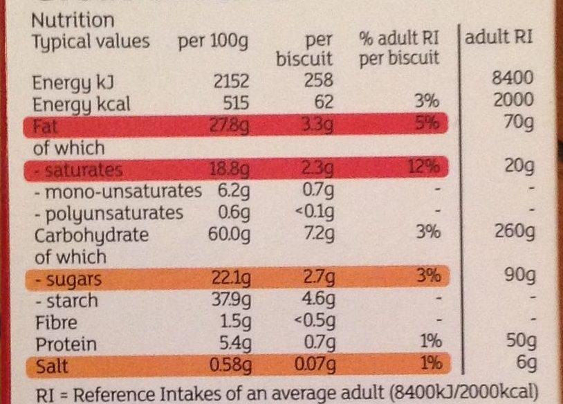 Butterscotch Scottie Dogs - Nutrition facts - fr