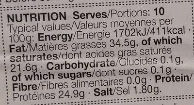 Double Gloucester - Informations nutritionnelles - fr