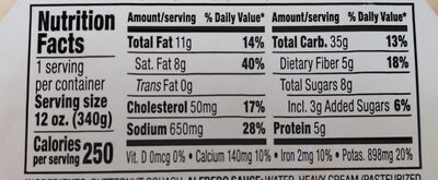Butternut Squash 'Fettuccine' Alfredo Bowl - Nutrition facts