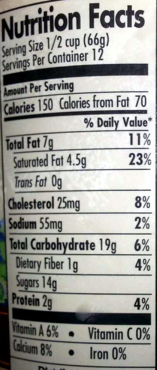 Dutch Chocolate Ice Cream - Nutrition facts