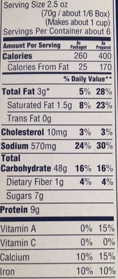 Macaroni & Cheese Dinner - Nutrition facts