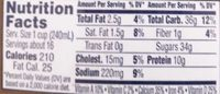 Lowfat milk - Informations nutritionnelles - en