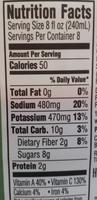 Vegetable juice - Nutrition facts - en