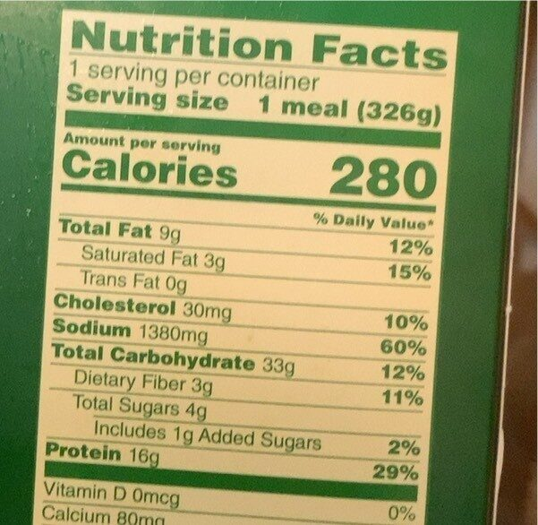 Turkey and stuffing thanksgiving pie - Nutrition facts - en