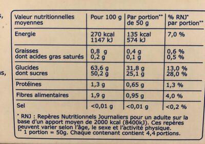 Crème de Marrons de l'Ardèche - Nährwertangaben - fr