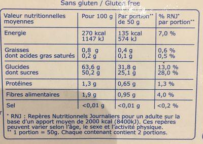 Crème de marrons de l'Ardèche - Informations nutritionnelles