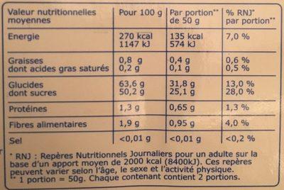 Crème de marrons - Nutrition facts