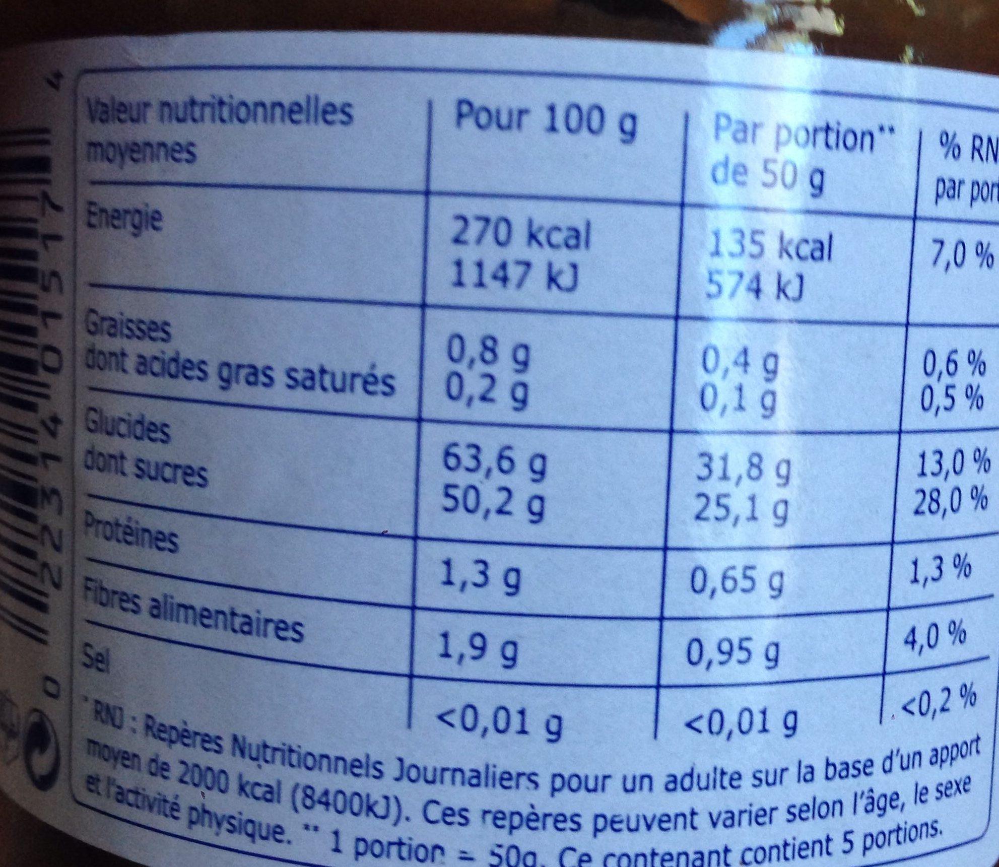Crème de marrons de l'Ardèche - Informations nutritionnelles - fr