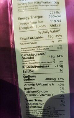 Krikri - حقائق غذائية