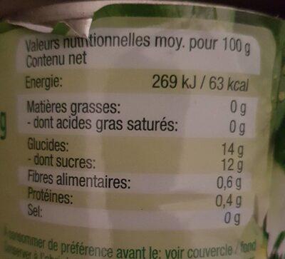 Pineapple Chunks - Nutrition facts - en