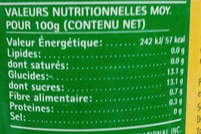 Ananas en morceaux au jus - Nutrition facts