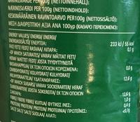 Fruit Cocktail in Juice - Valori nutrizionali - en
