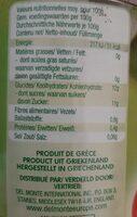 Peches demi-fruits Au jus - Voedingswaarden - fr