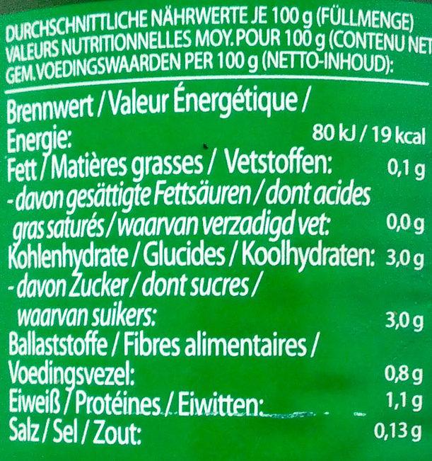 Tomatenstücke - Nährwertangaben