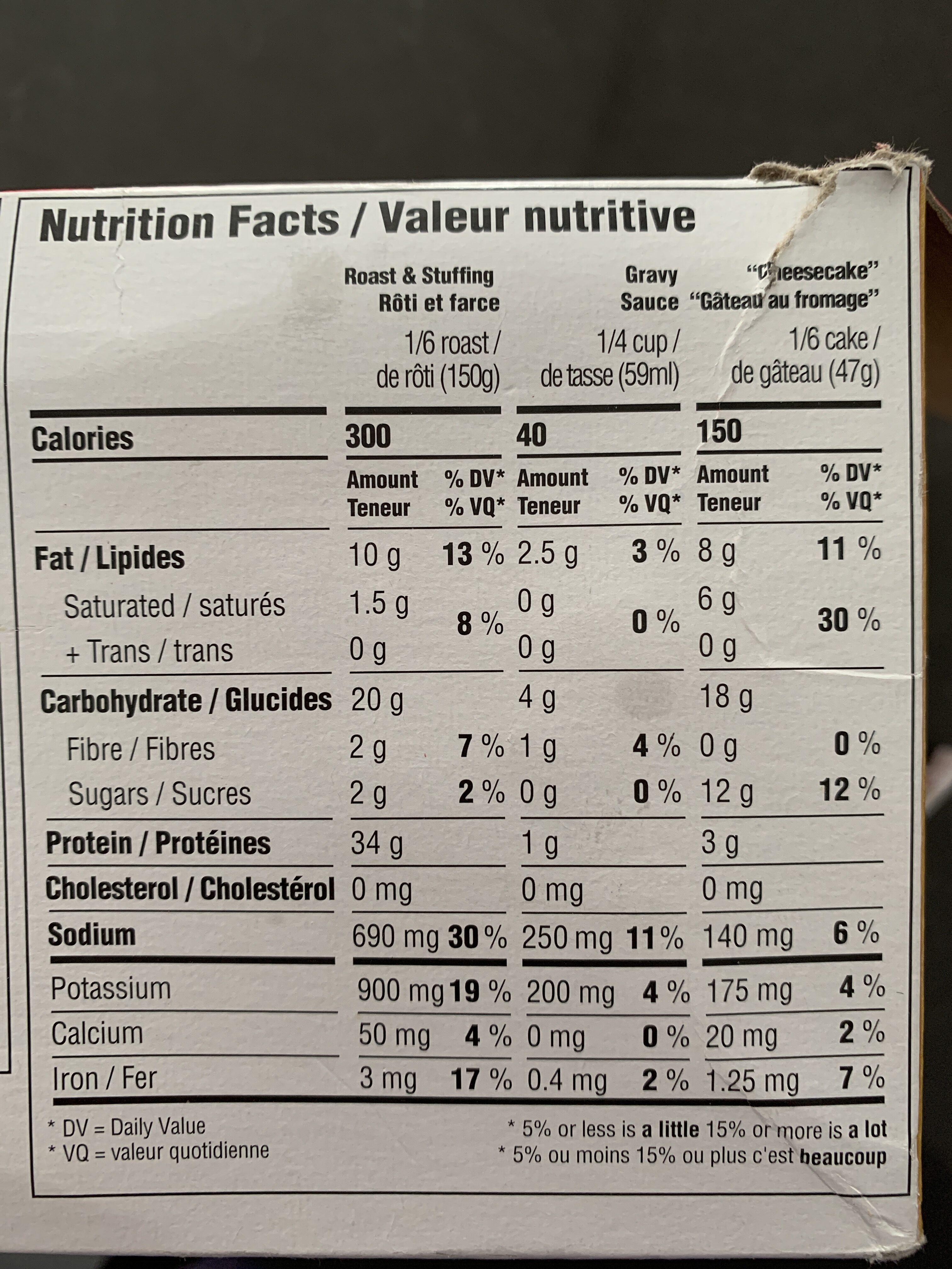 Festin des fêtes végétalien - Informations nutritionnelles - fr