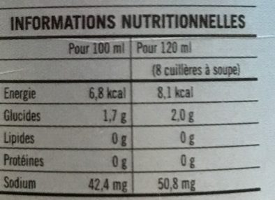 Gelée D'Aloe Vera - 473 ML - Lily of the Desert - Nutrition facts