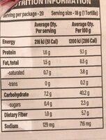 Street taco - Nutrition facts - en