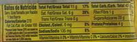 Butterfinger - Informations nutritionnelles - en