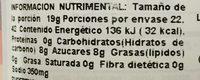 Original teriyaki sauce and marinade - Información nutricional - es