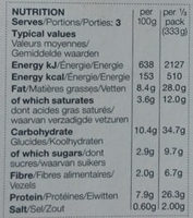 Beef Lasagne - Nutrition facts - fr