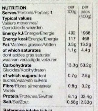 Chicken & Mushroom Risotto - Nutrition facts