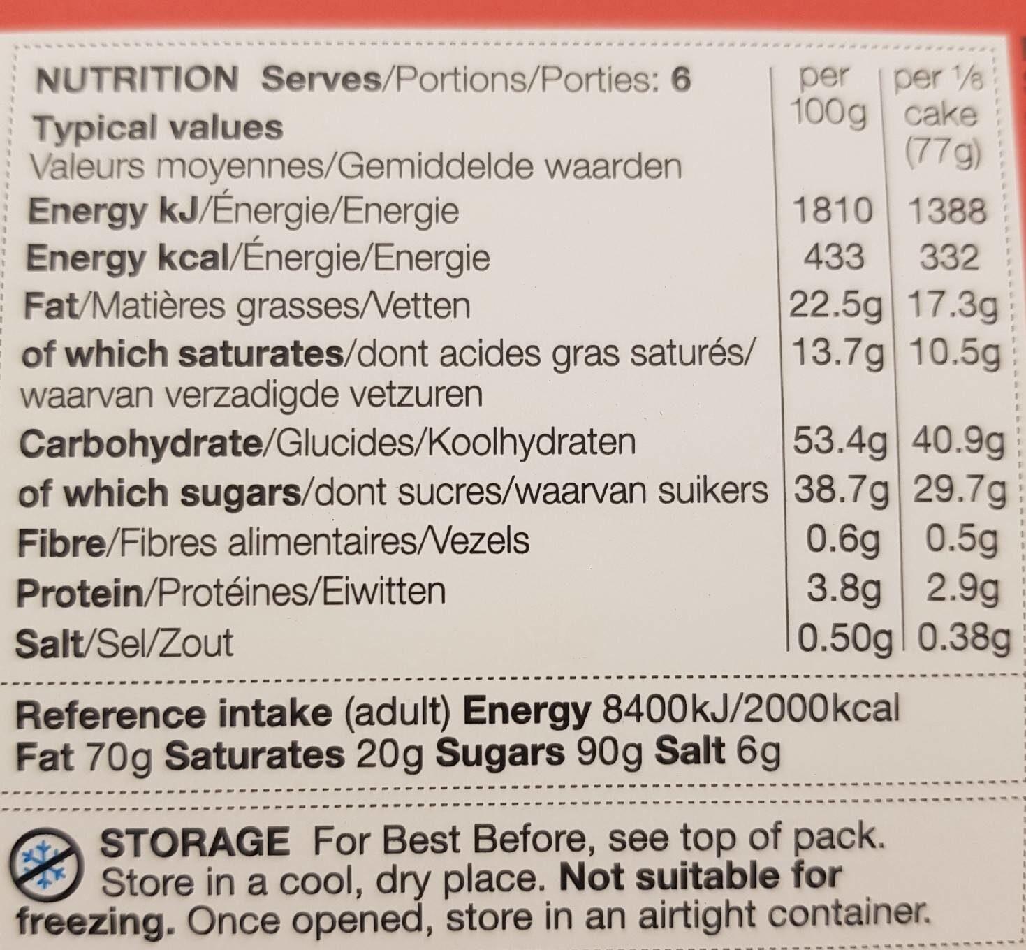 Red velvet cake - Nutrition facts
