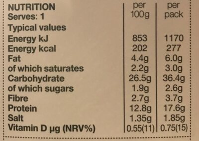 British ham - Nutrition facts - en
