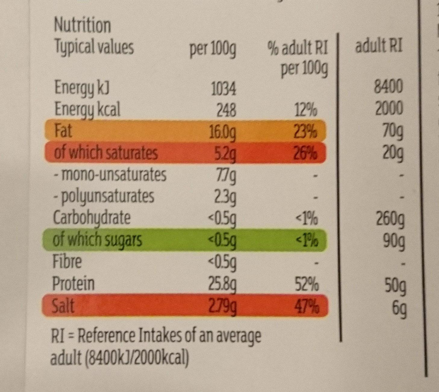 British smoked York ham - Nutrition facts