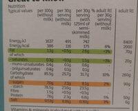 Rice Pops - Nutrition facts - en