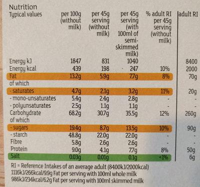 Dark chocolate & hazelnut CRISP by Sainsbury's - Nutrition facts - en